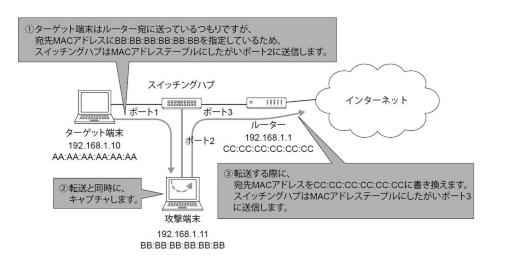 f:id:nakatatsu_com:20200522155834p:plain