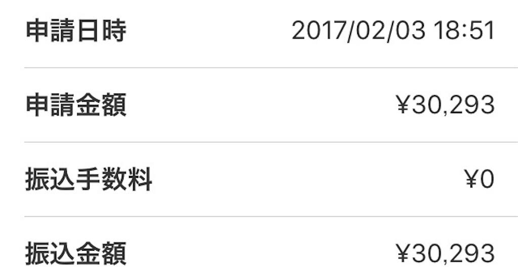 f:id:nakatatsune:20170203185457j:image