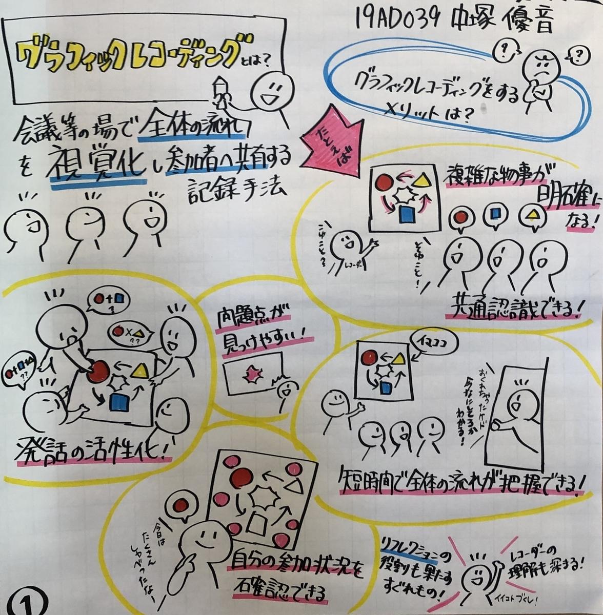 f:id:nakatsuka808:20190917133653j:plain