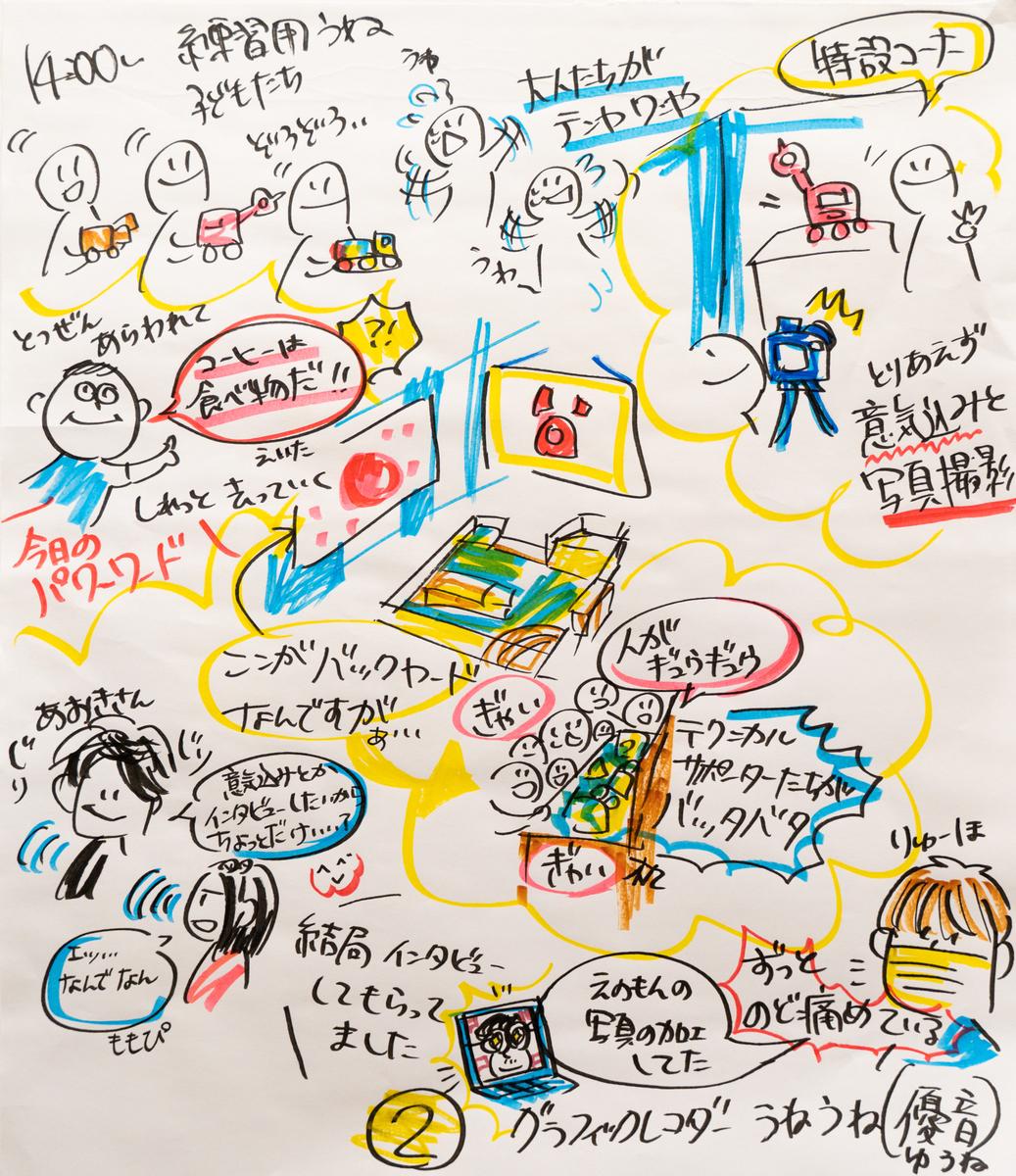 f:id:nakatsuka808:20190920155249j:plain