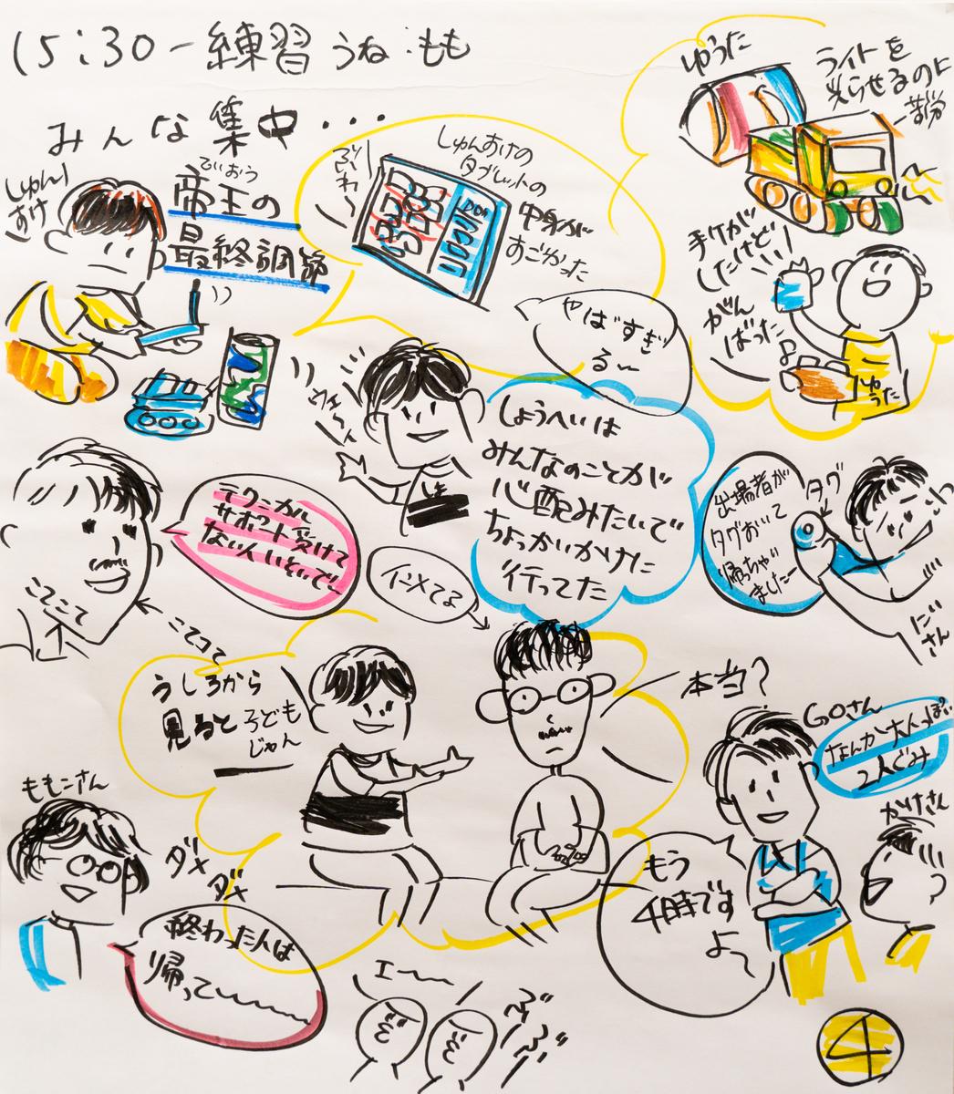 f:id:nakatsuka808:20190920155341j:plain