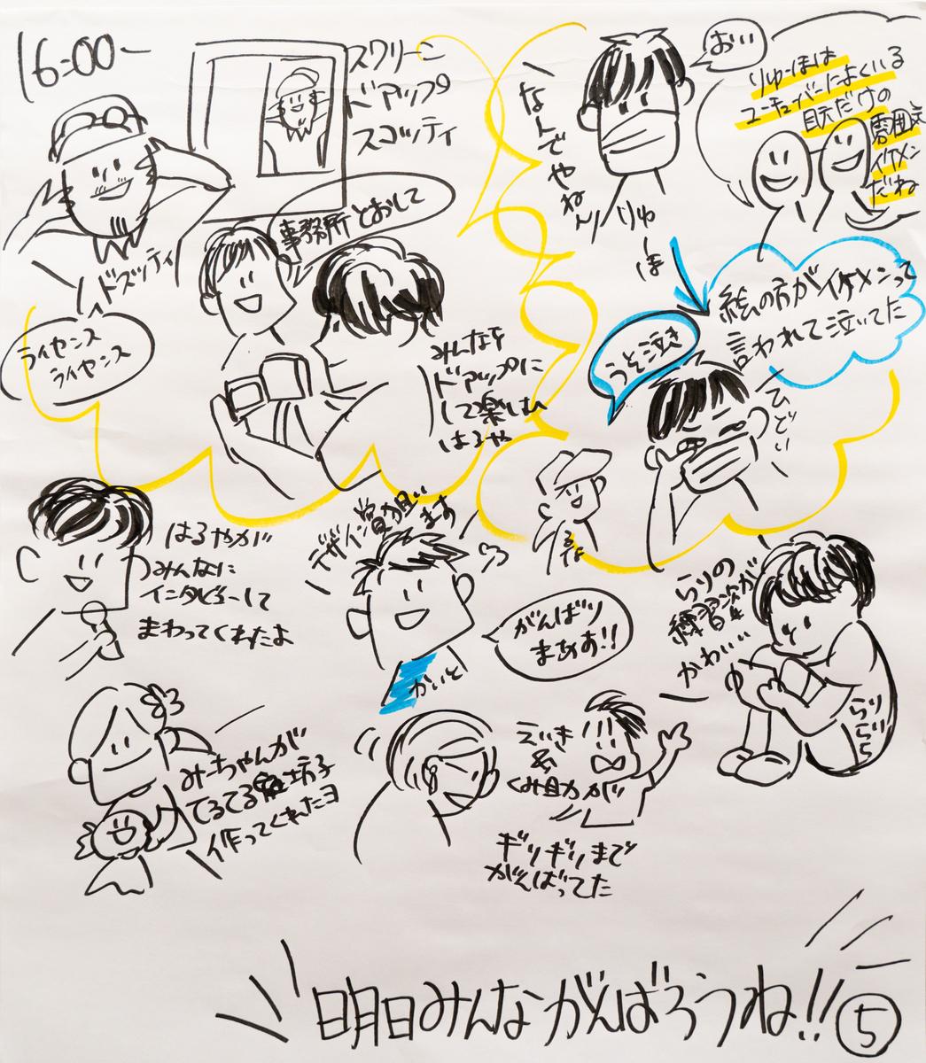 f:id:nakatsuka808:20190920155353j:plain