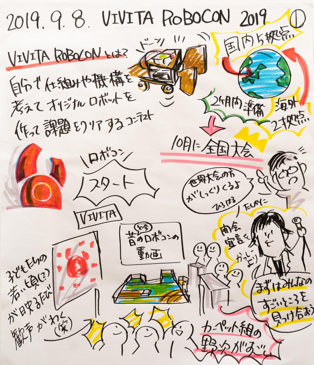 f:id:nakatsuka808:20190924095510j:plain