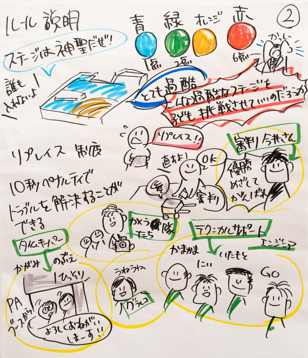 f:id:nakatsuka808:20190924095517j:plain