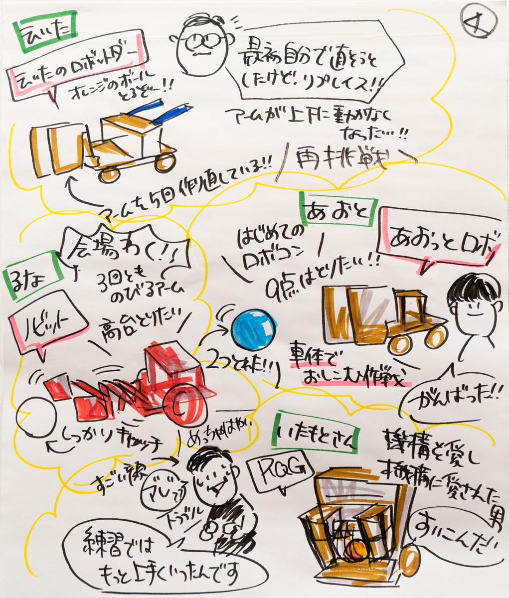 f:id:nakatsuka808:20190924095526j:plain