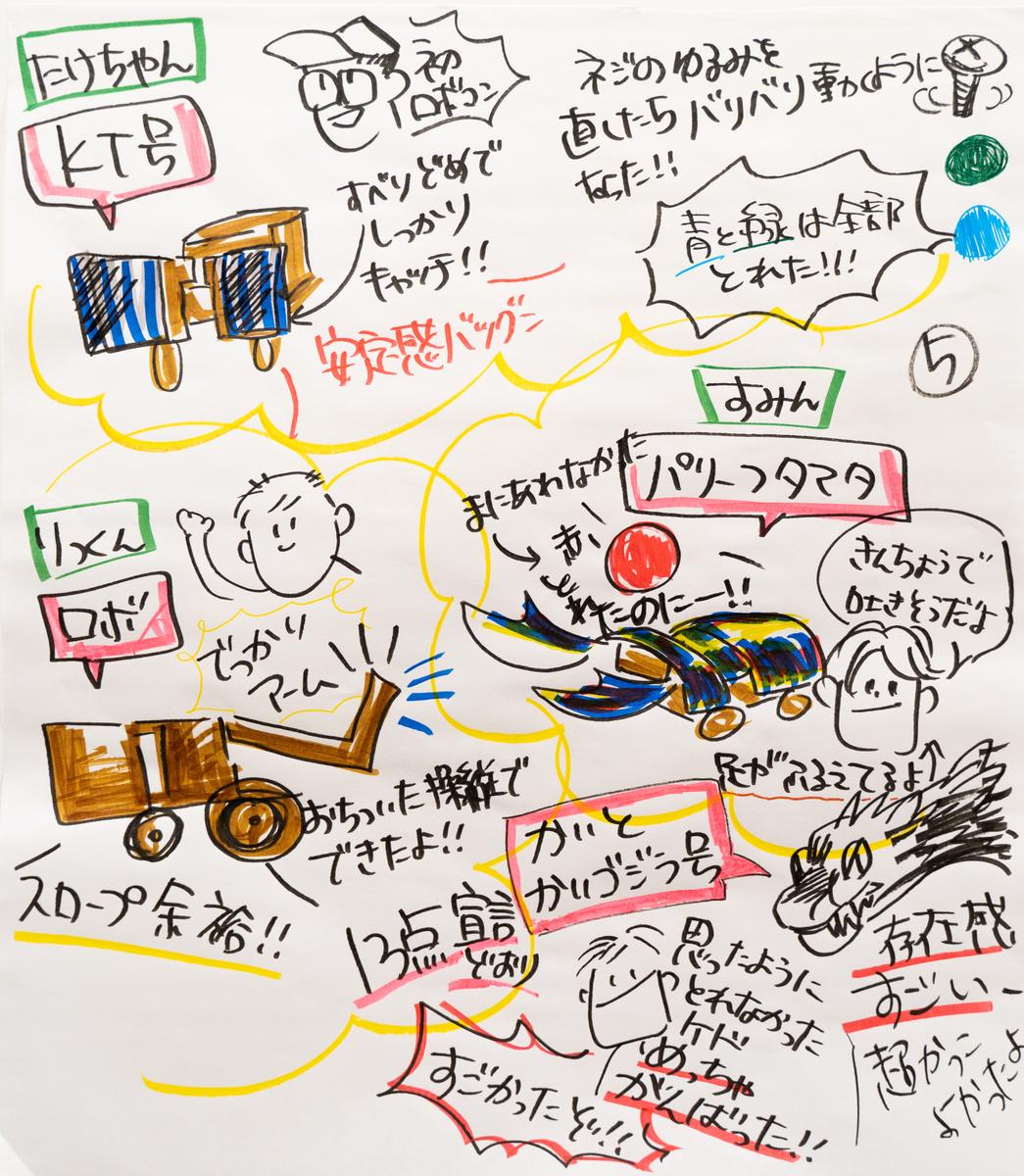 f:id:nakatsuka808:20190924095541j:plain