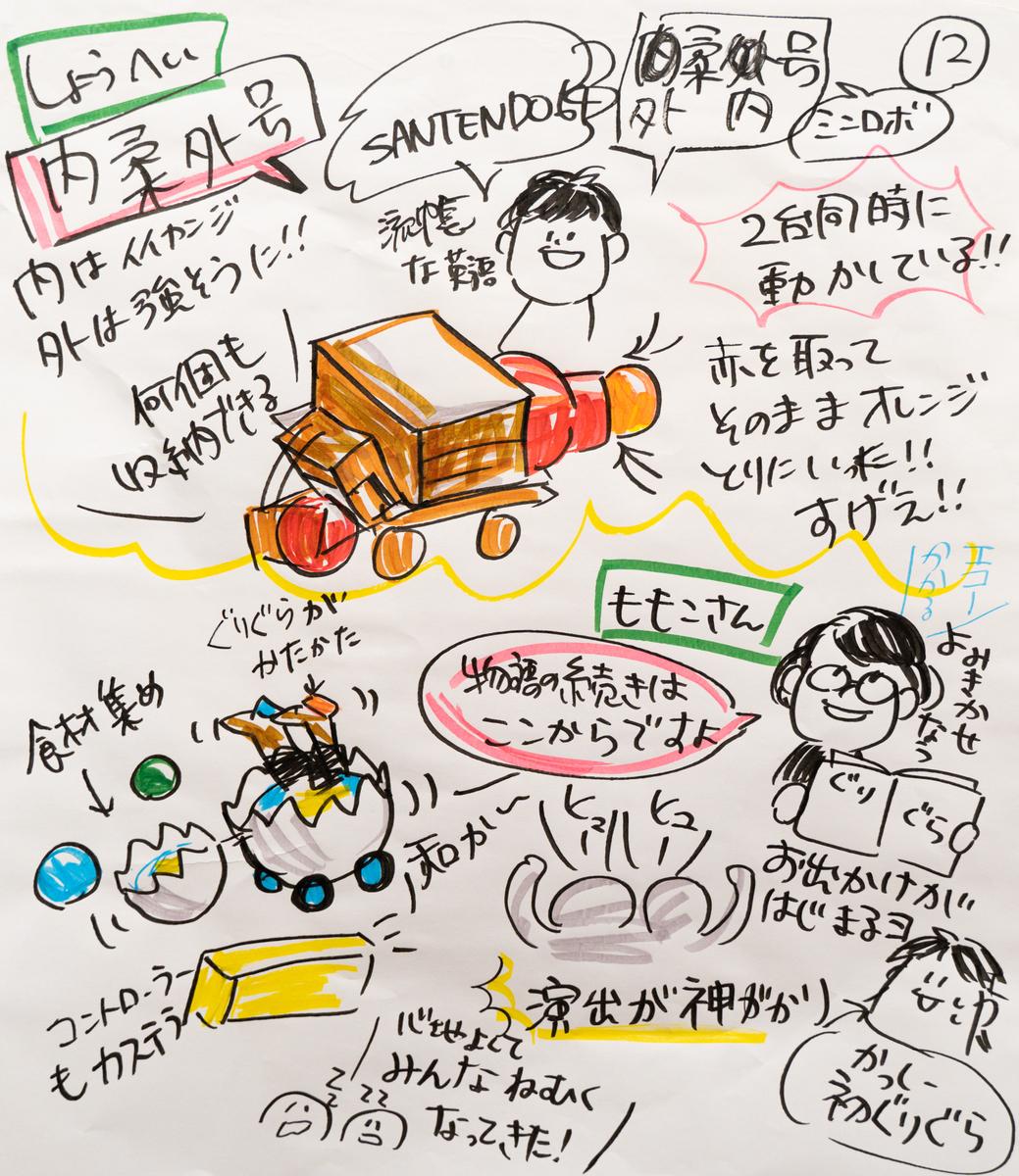 f:id:nakatsuka808:20190924095630j:plain
