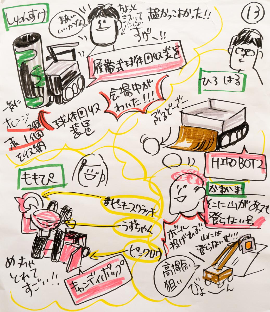 f:id:nakatsuka808:20190924095637j:plain