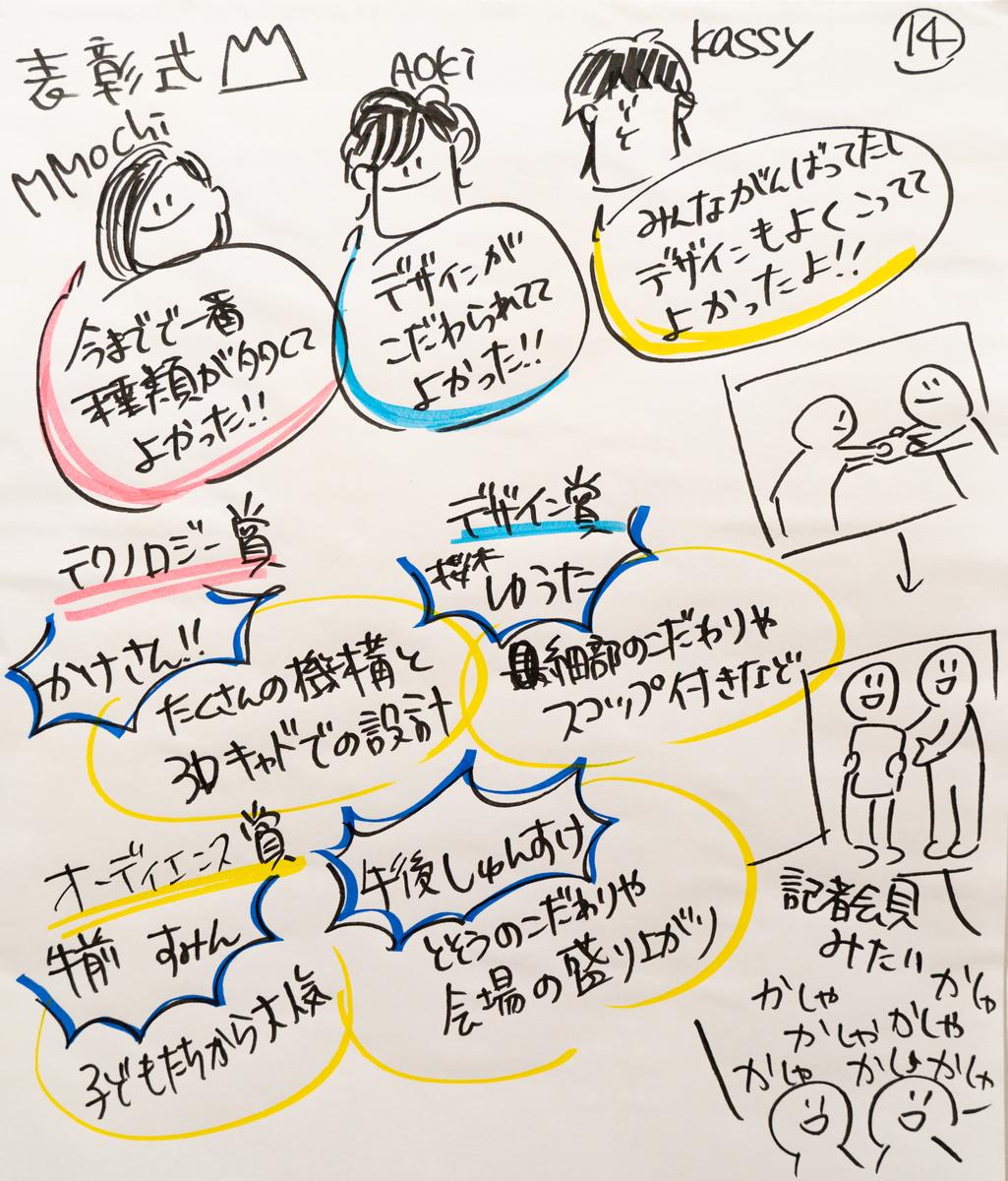 f:id:nakatsuka808:20190924095643j:plain