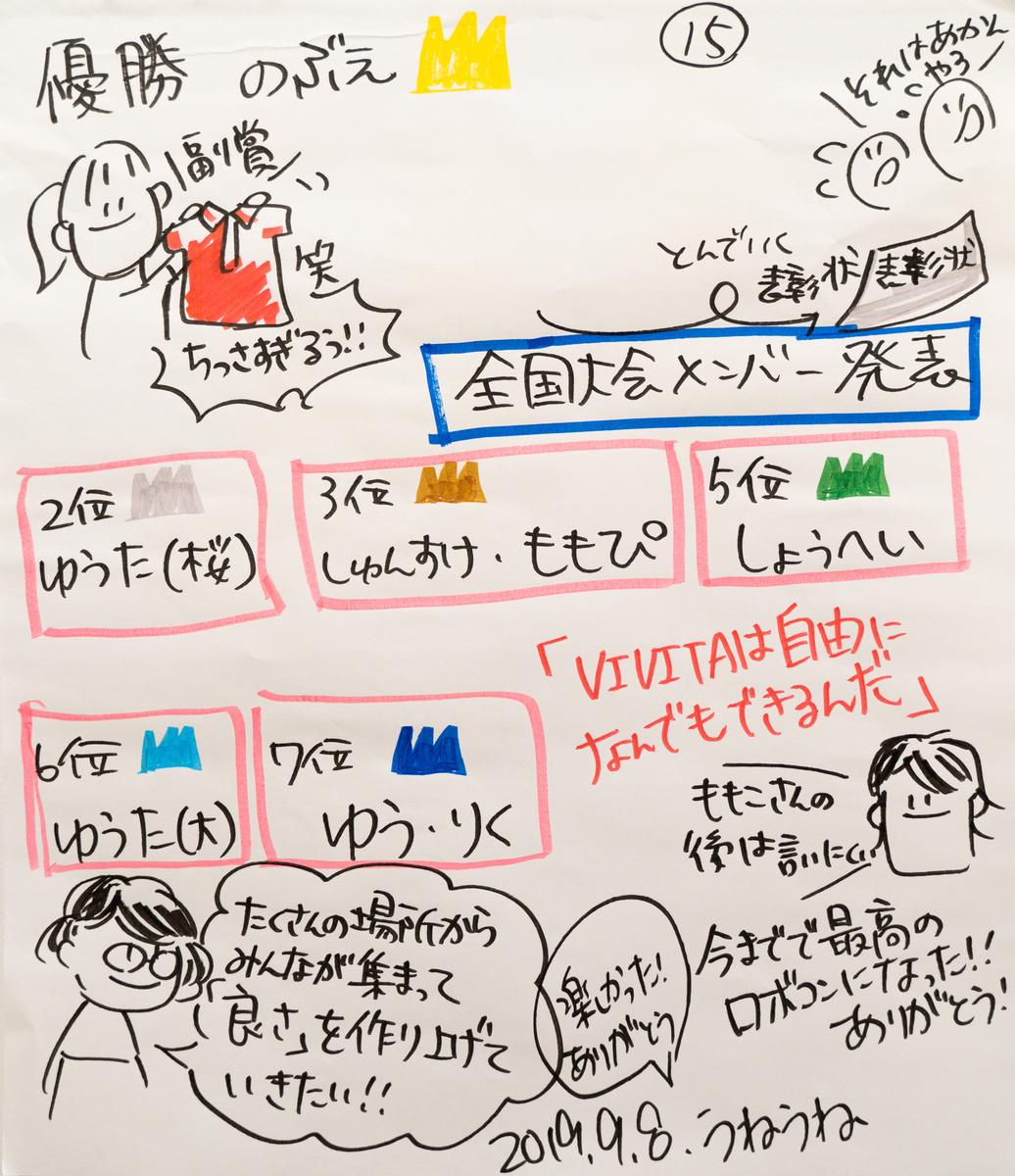 f:id:nakatsuka808:20190924095647j:plain