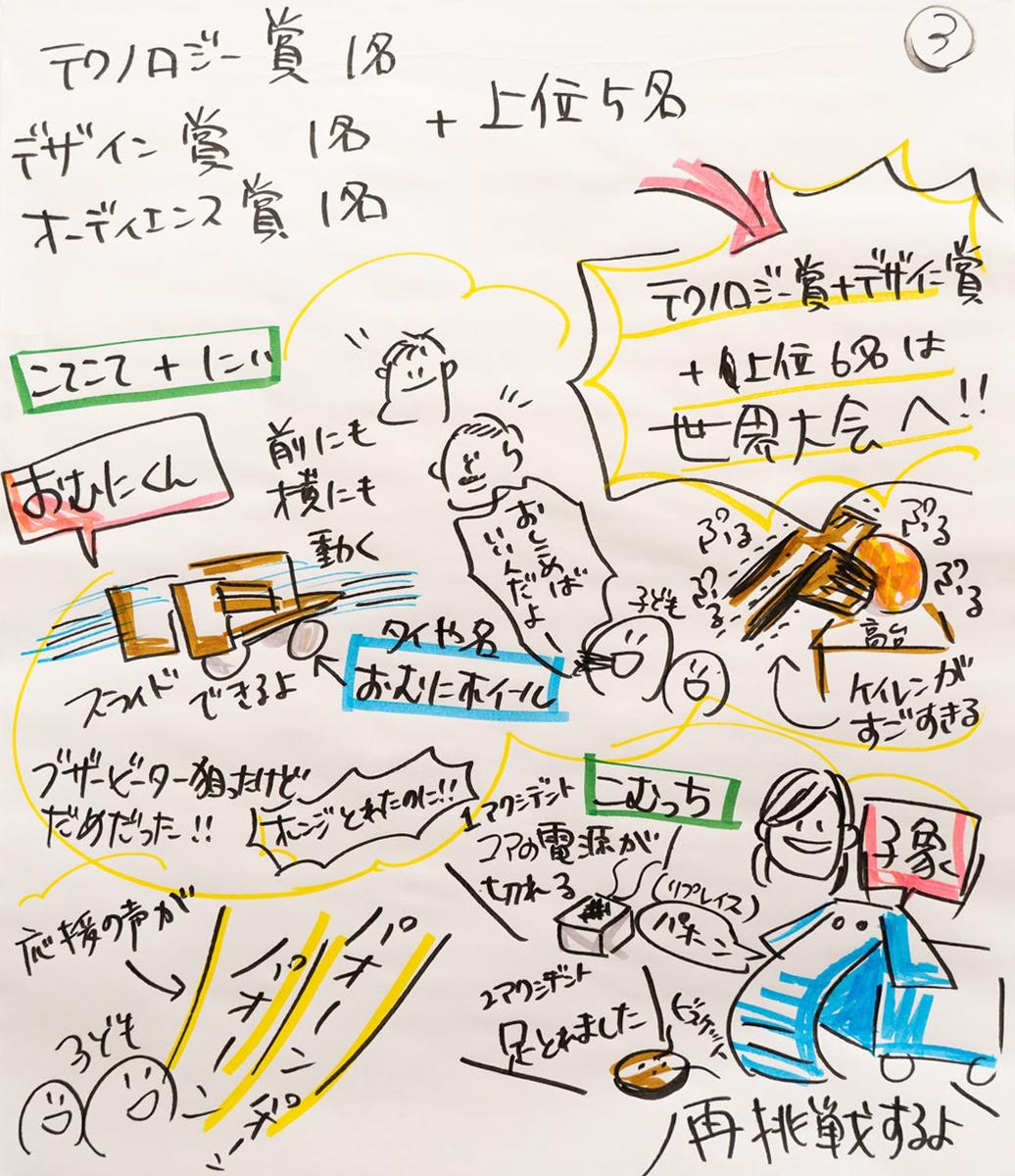 f:id:nakatsuka808:20190924162307j:plain