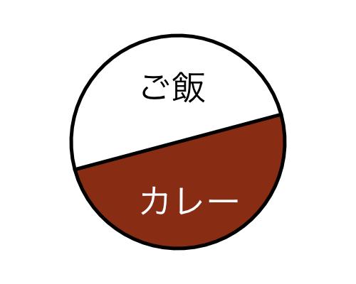 f:id:nakayama-daisuke:20191217151350p:plain