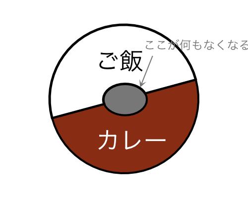 f:id:nakayama-daisuke:20191217151457p:plain