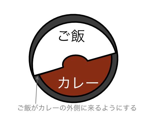 f:id:nakayama-daisuke:20191217151533p:plain