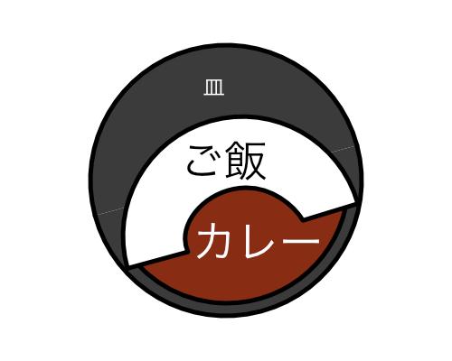 f:id:nakayama-daisuke:20191217151606p:plain