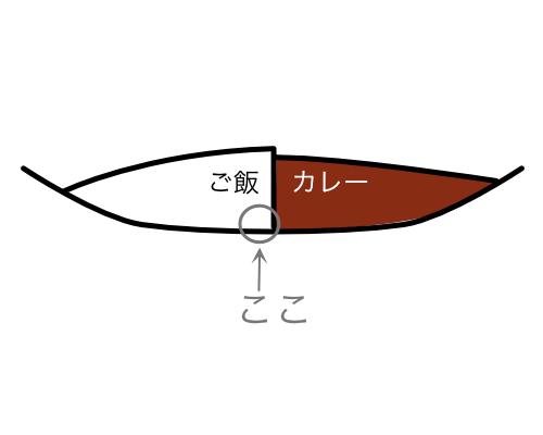 f:id:nakayama-daisuke:20191217152154p:plain
