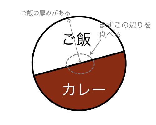f:id:nakayama-daisuke:20191218112814p:plain