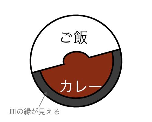 f:id:nakayama-daisuke:20191218113129p:plain