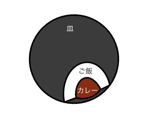 f:id:nakayama-daisuke:20191218113416p:plain