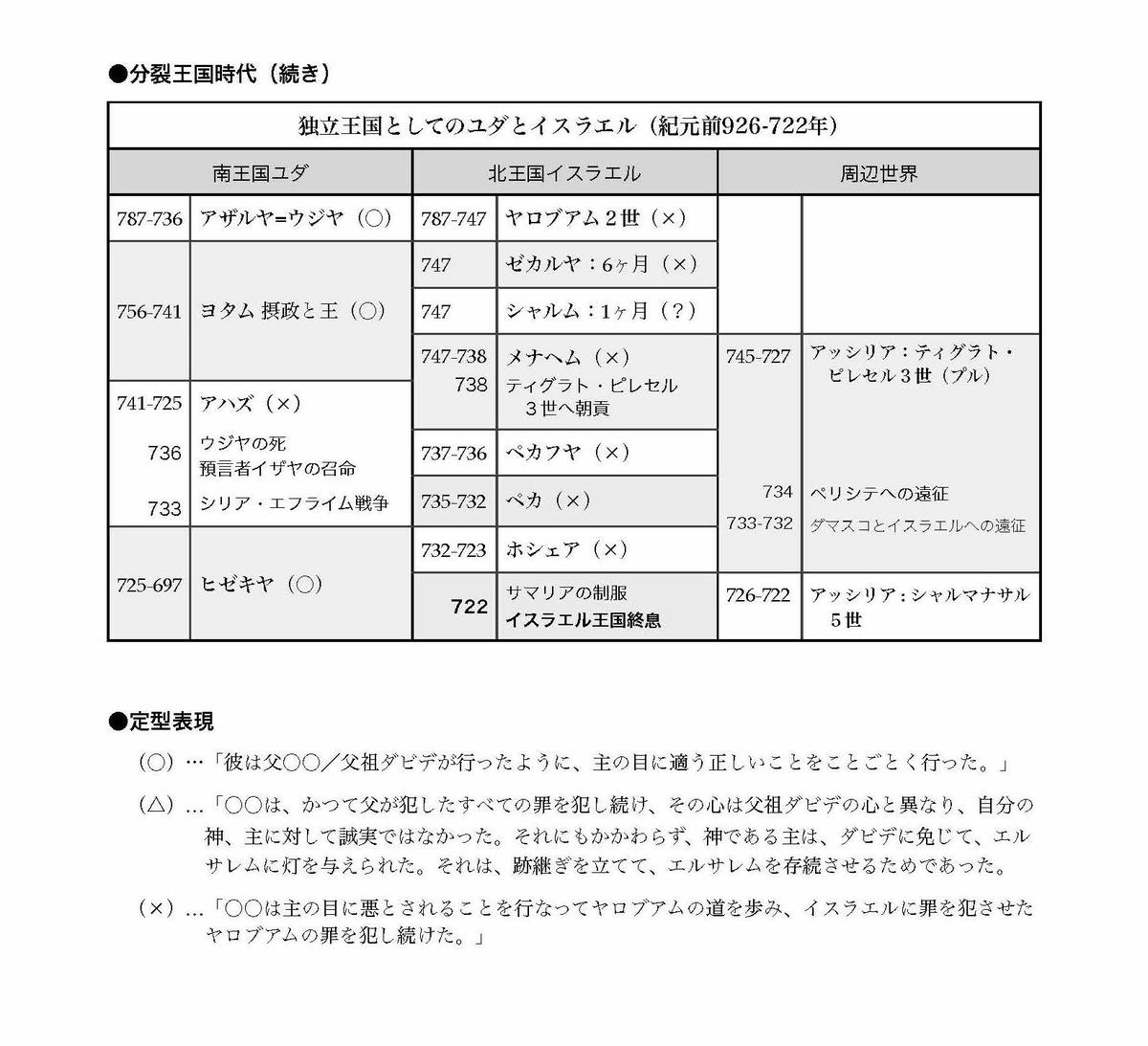 f:id:nakayama-holiness:20210520121114j:plain
