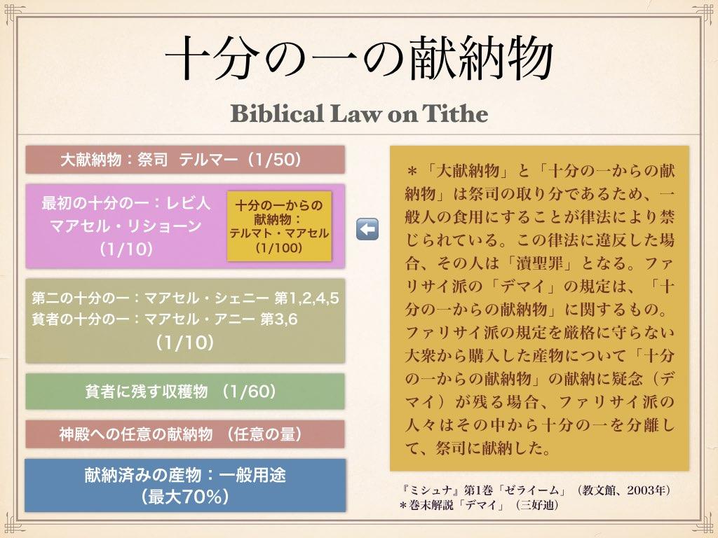 f:id:nakayama-holiness:20210801134810j:plain