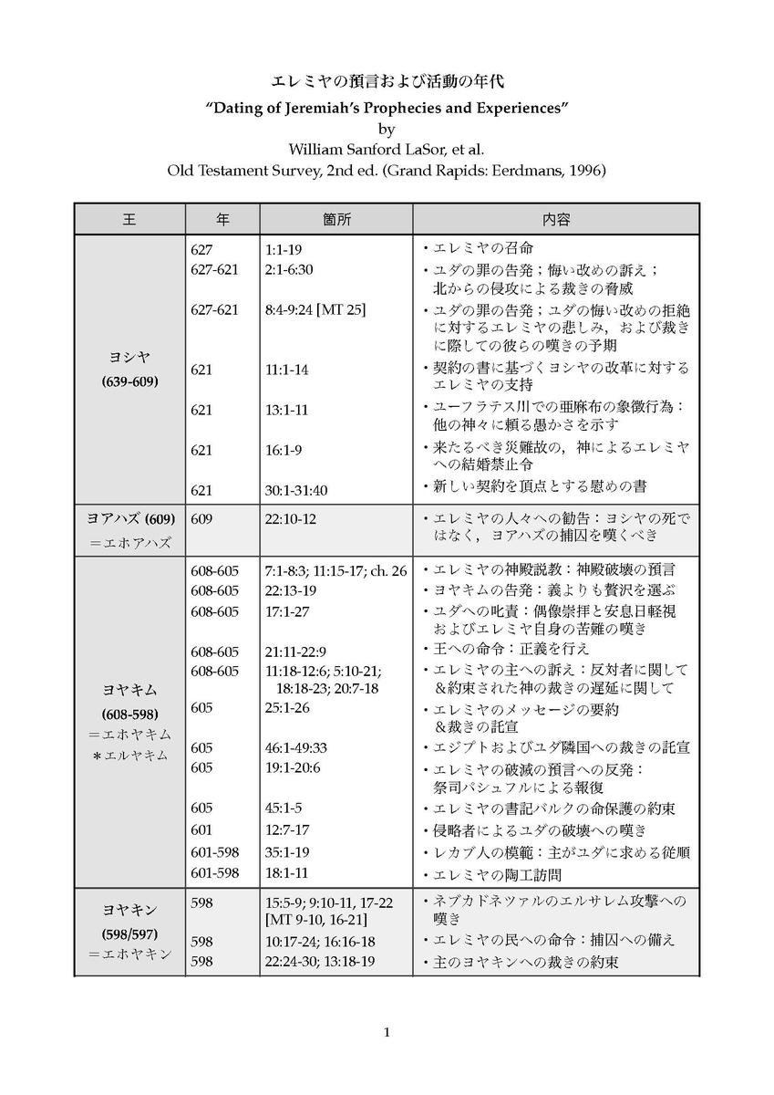 f:id:nakayama-holiness:20210826111203j:plain