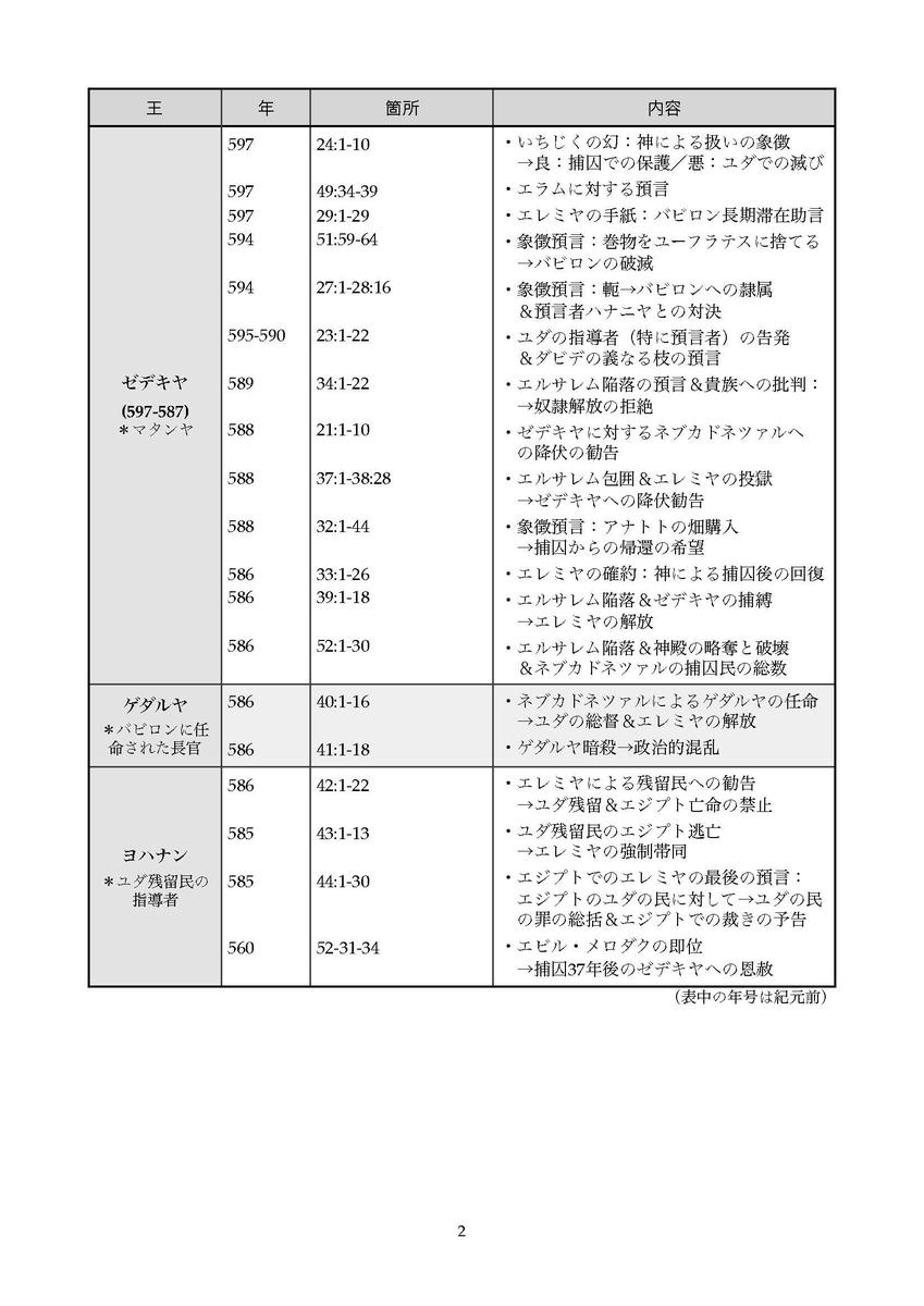f:id:nakayama-holiness:20210826111236j:plain
