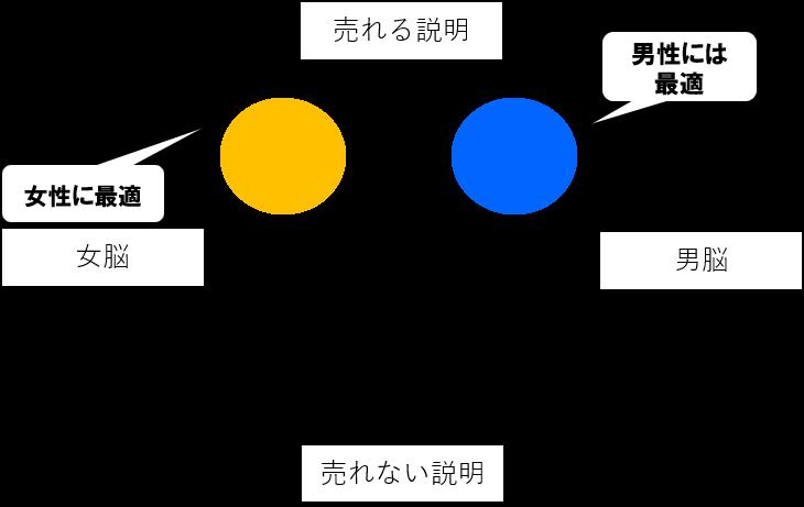 f:id:nakayamamakoto:20181228170724p:plain