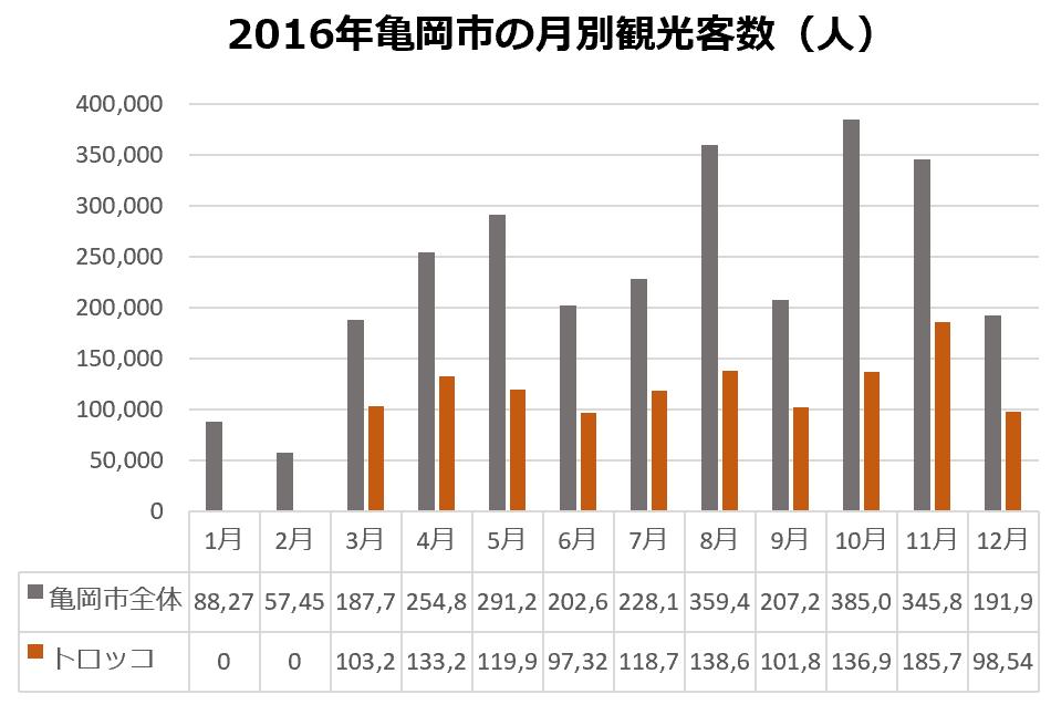 f:id:nakayamanarune:20190224110438p:plain