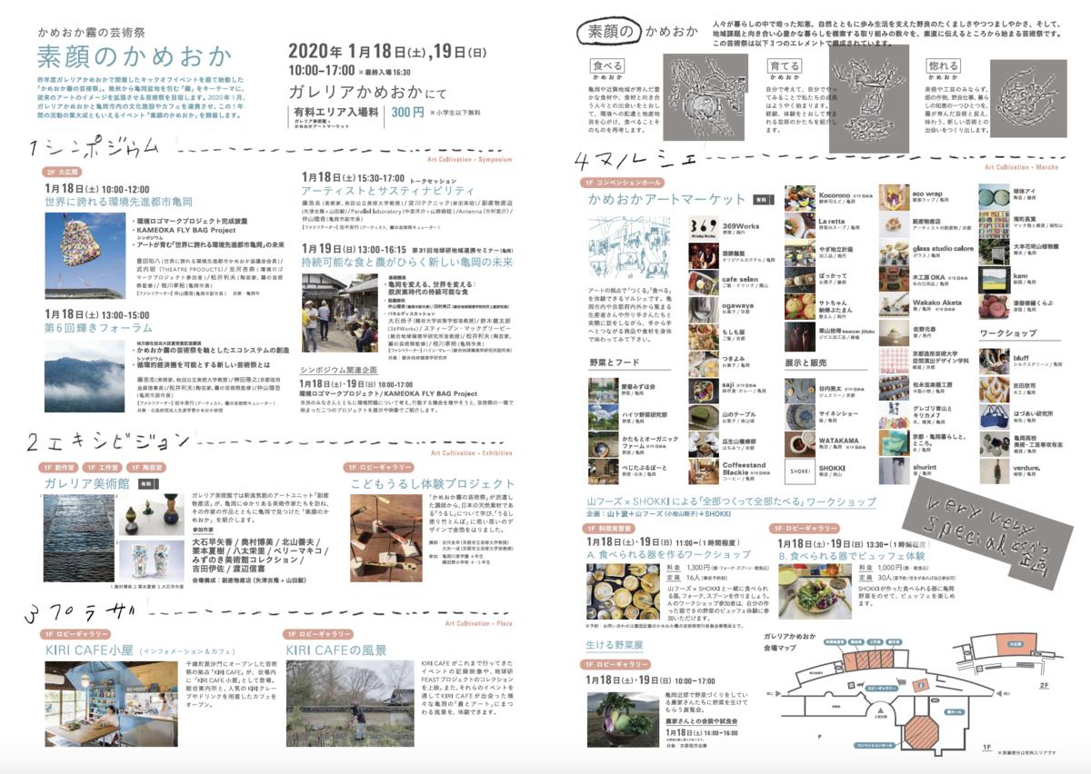 f:id:nakayamanarune:20191227124932p:plain
