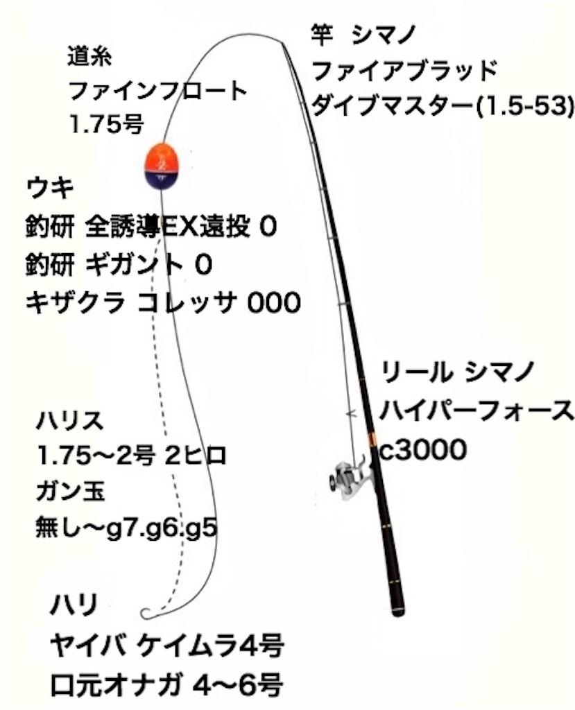f:id:nakazawa-967:20180115125311j:image