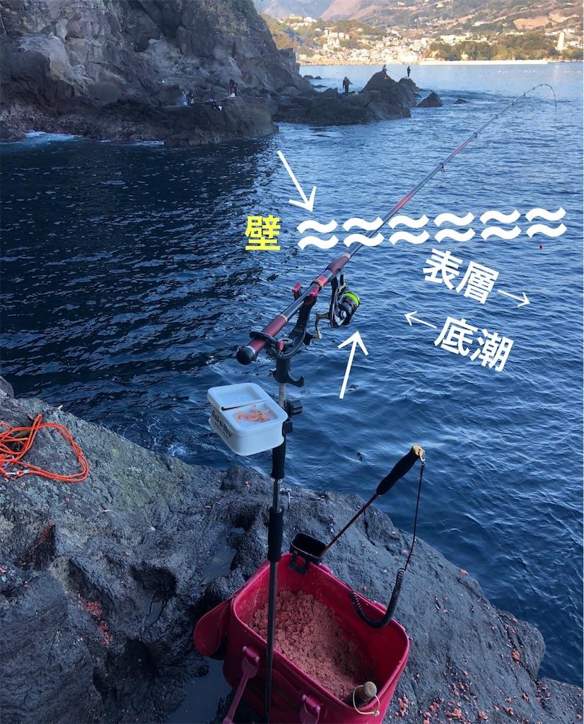 f:id:nakazawa-967:20180115141050j:image