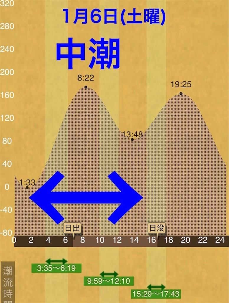 f:id:nakazawa-967:20180117161237j:image