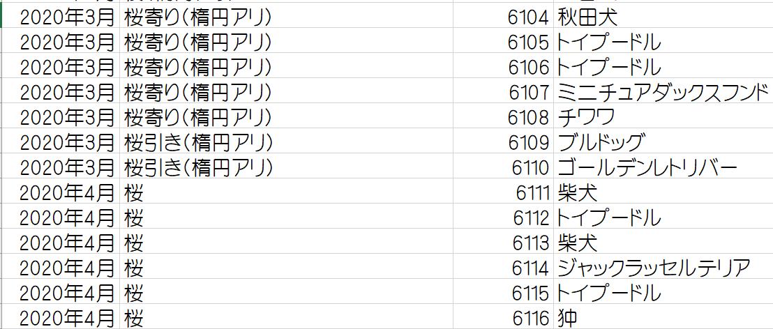f:id:naki-wanko:20210117112841p:plain