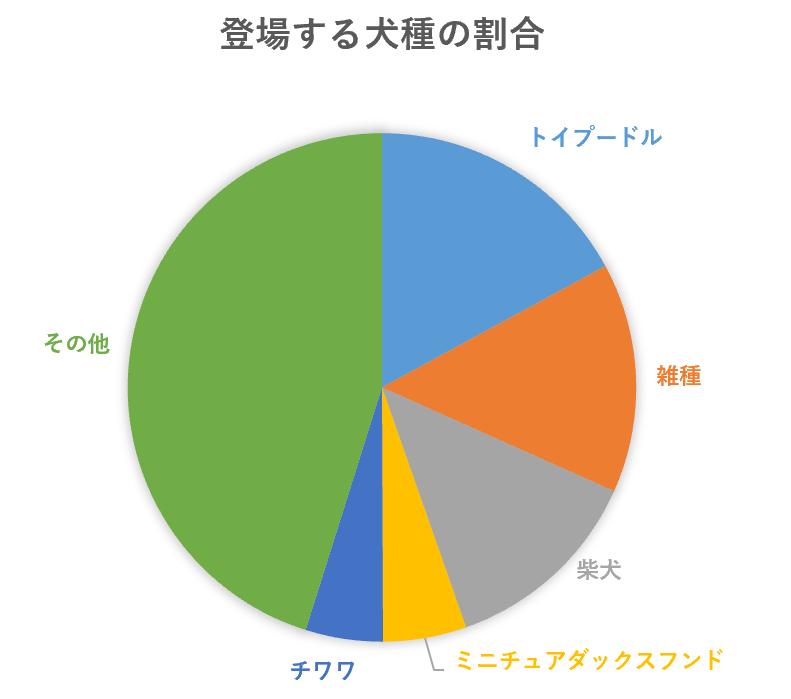 f:id:naki-wanko:20210117210138p:plain