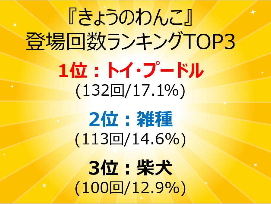 f:id:naki-wanko:20210118093147p:plain