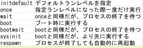 f:id:nakka-yuzu:20160804233848p:plain
