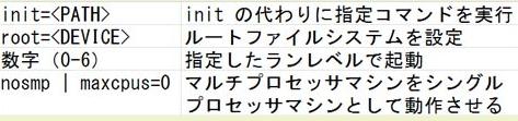 f:id:nakka-yuzu:20160807174441p:plain