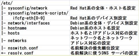 f:id:nakka-yuzu:20160814215521p:plain