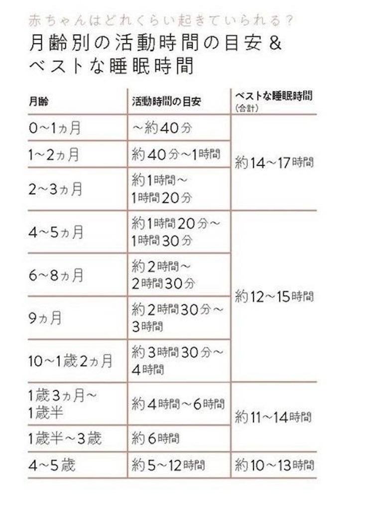 f:id:nakka1kuji:20190318145510j:image