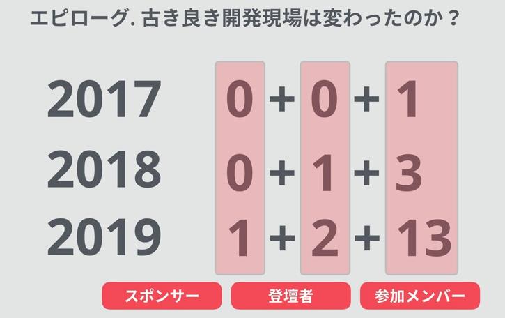 f:id:nako0123:20190708182527p:plain