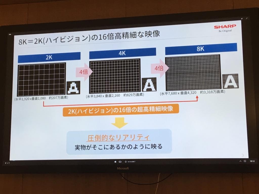 f:id:nakobu:20180829165456j:plain