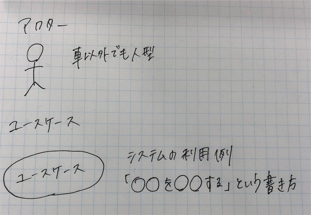 f:id:nakochi_t:20190509101339j:image