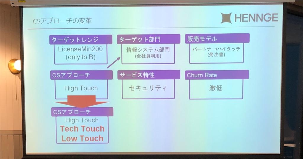 f:id:nakochi_t:20200123202154j:image