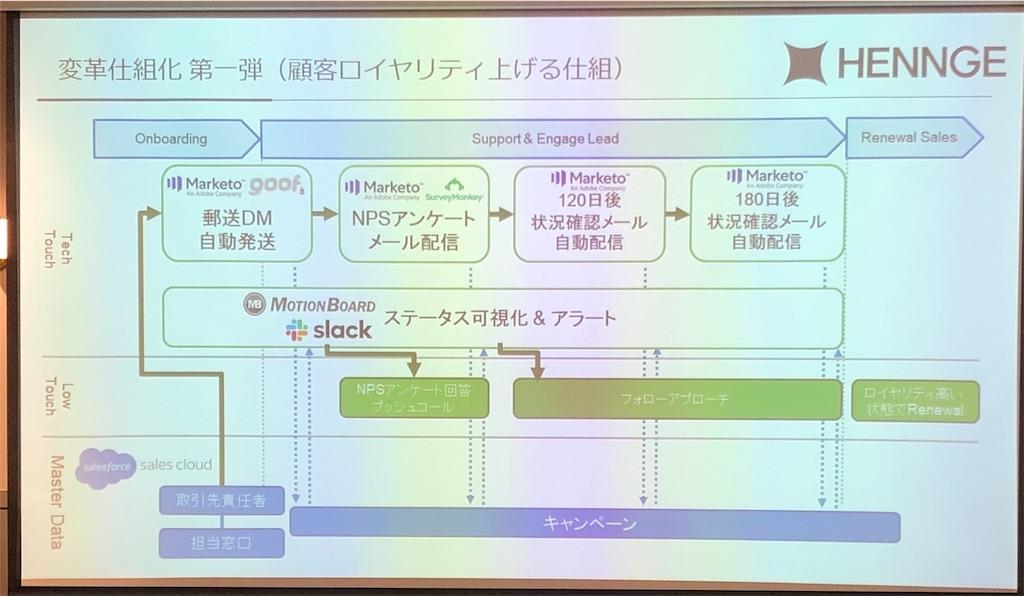 f:id:nakochi_t:20200123202157j:image