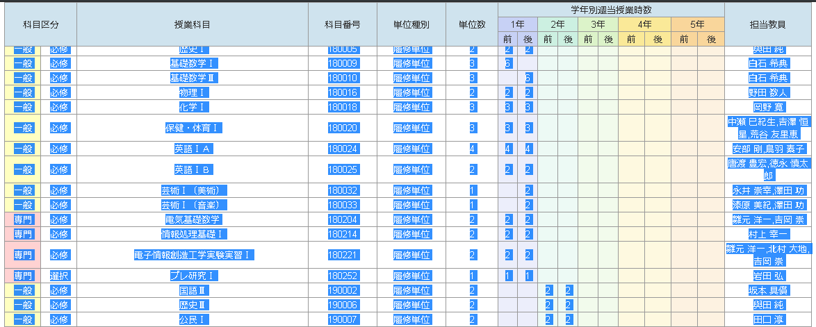 f:id:namachan10777:20190726150537p:plain