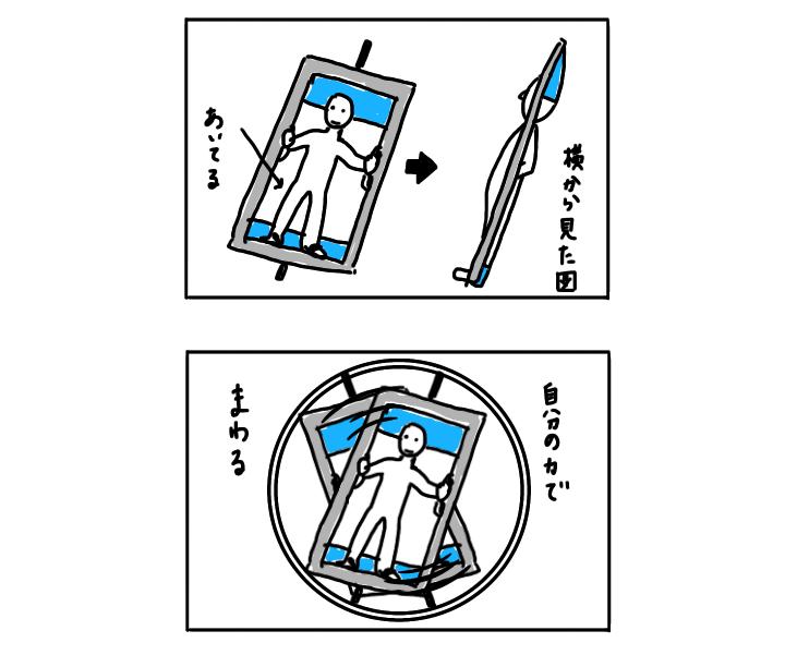 バリウム検査イメージ図