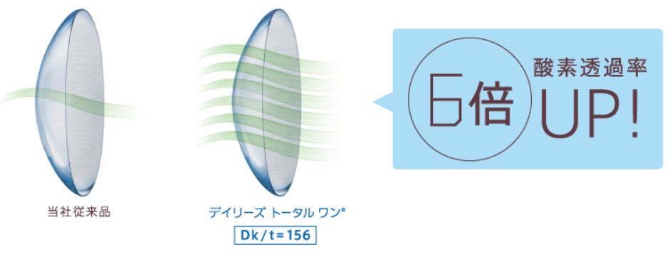 f:id:namakankaku-lens:20180627211332p:plain
