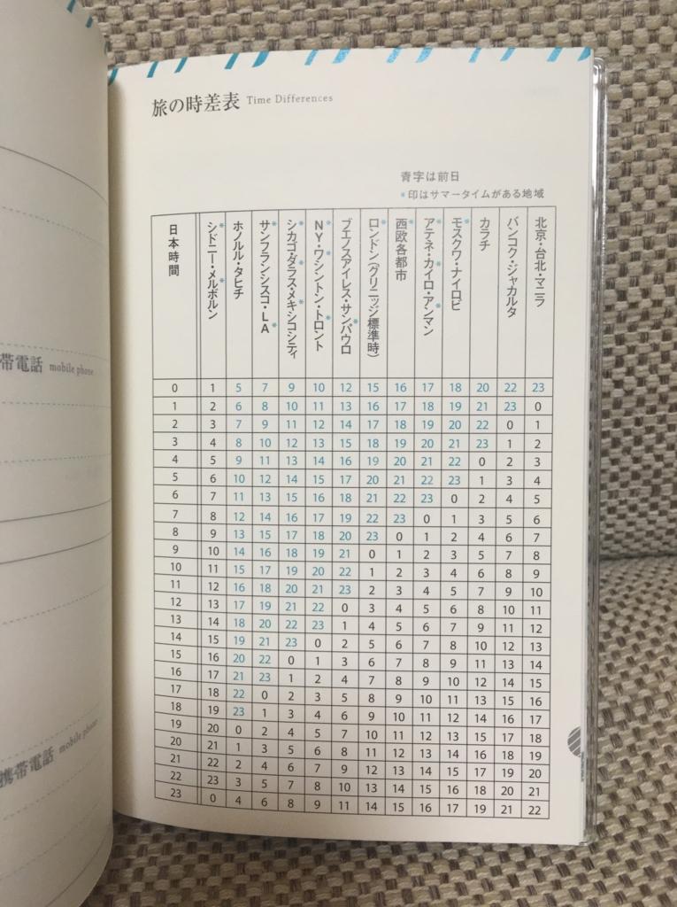 f:id:namake-mono:20180606200224j:plain