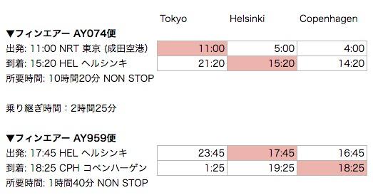 f:id:namake-mono:20180617011100j:plain